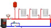 Однотрубная система отопления или «Ленинградка»