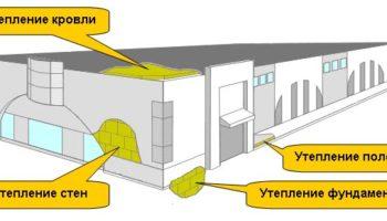 Особенности и монтаж теплоизоляционными материалами