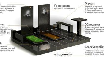 Изготовление и установка памятников ЧП «ДАНВАС»