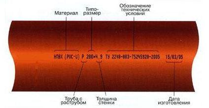 Маркировка стальных труб – виды и классификация