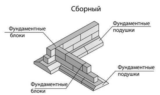 Ленточный сборный железобетонный фундамент